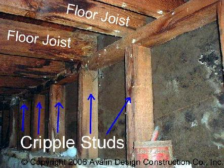 Cripple Wall Bracing Photos By Avalin Seismic Const